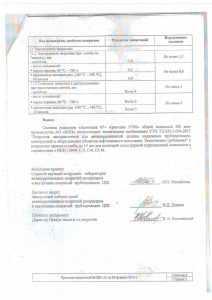 Испытательный центр ВНИИСТ протокол №220-112 от 05.02.16г